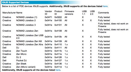 dispossitius Creative que funcionen amb XNJB per MAC