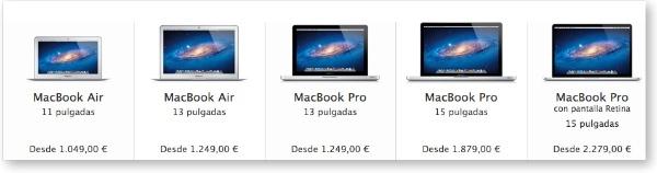 Comparativa MacBooks