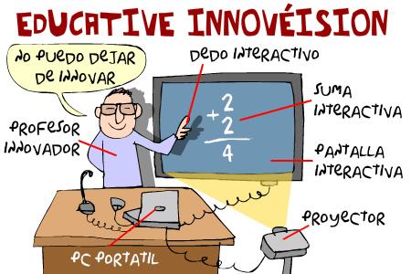 educative_inovaeision
