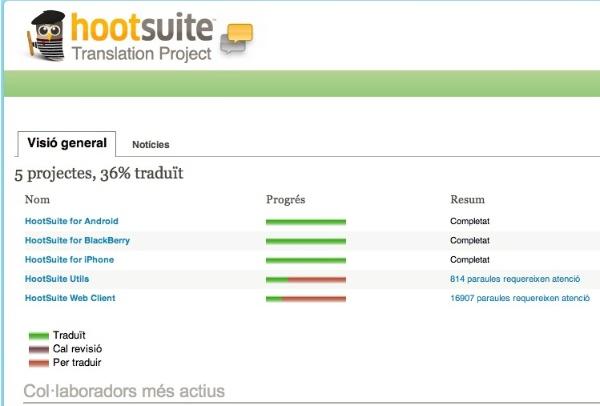 hootsuite català versió web