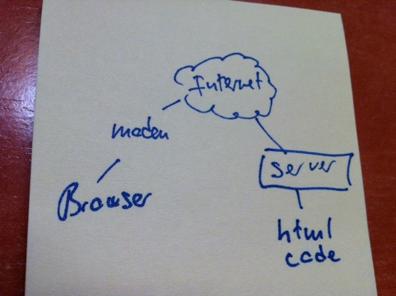 imatge internet cloud