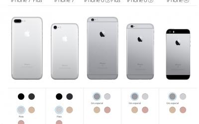 iPhone 7 i Apple Watch Series 2 en perspectiva – Programa 293
