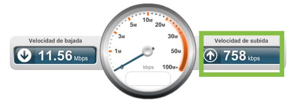 test velocitat adslayuda